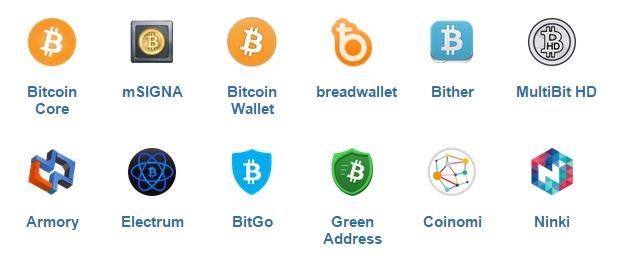 exemples de portefeuille logiciel