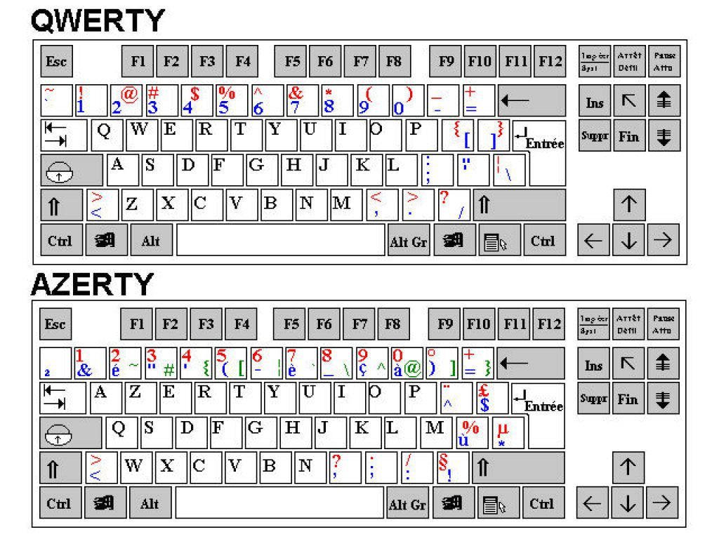 qwerty-azerty-correspondances-touches